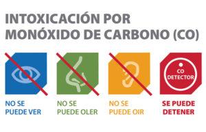 Mantenimiento de MONOXIDO DE CARBONO en Lima, La Victoria